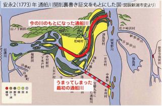 山の下閘門排水機場(新潟市東区...